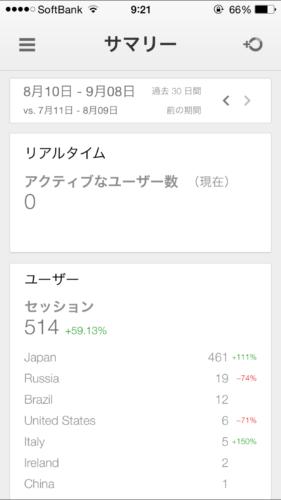Analytics-01