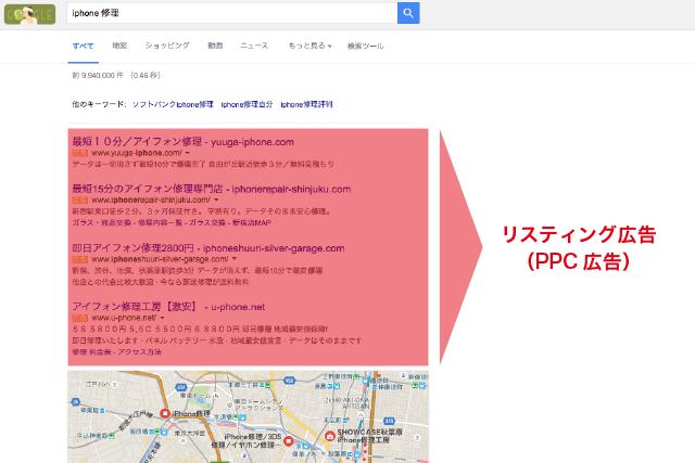 リスティング広告(PPC広告)