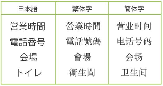 中国語フォント 使用時役立つ情...
